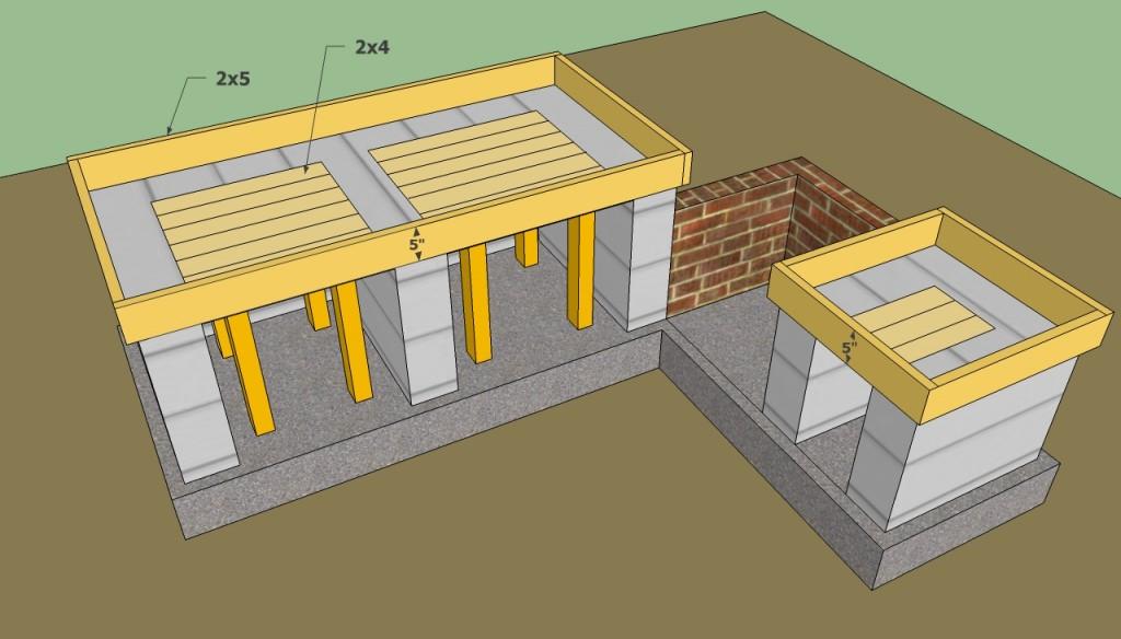 Countertop formwork