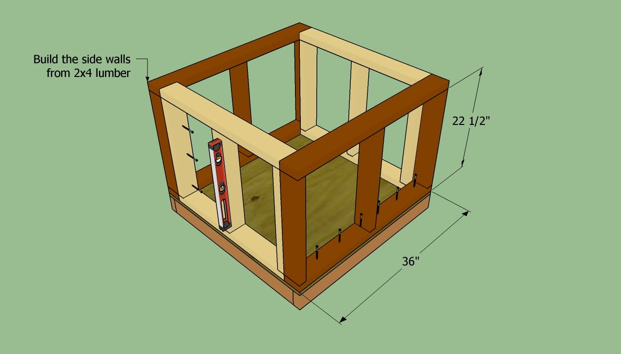 How To Build An Insulated Dog House Howtospecialist