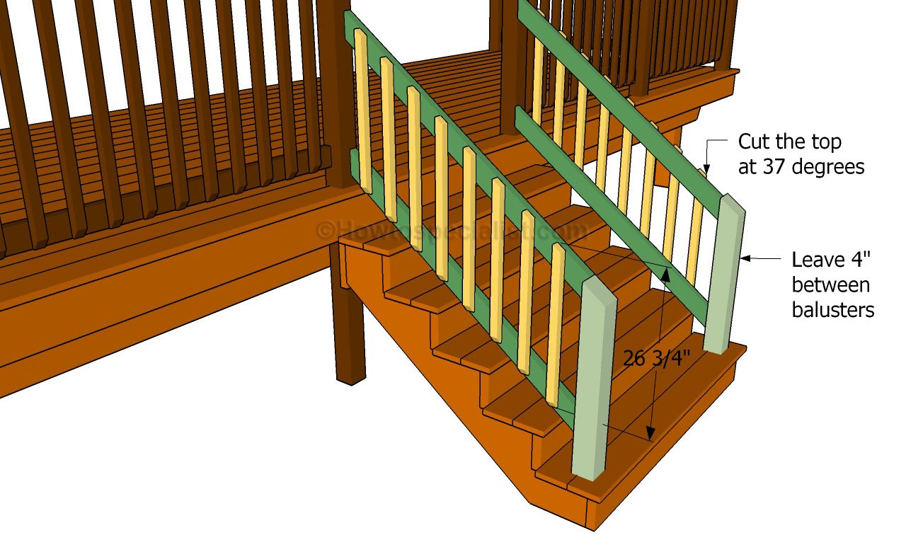 Deck Railings HowToSpecialist How To Build Step By Step DIY Plans - Building deck stairs railing