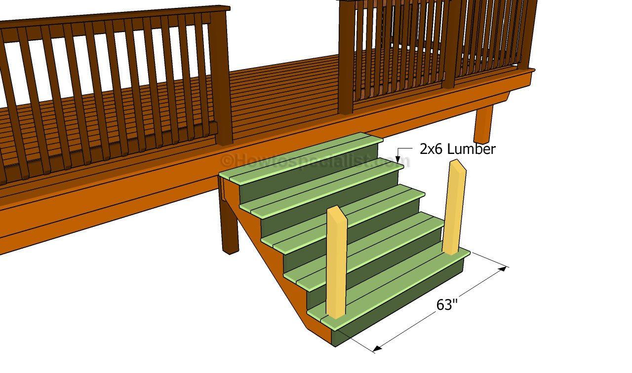 How To Build A Porch Stair Railing Howtospecialist How