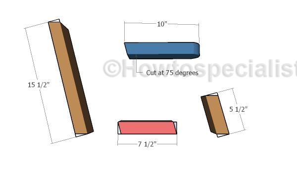 Armrests components