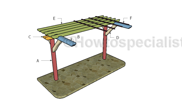 Two Post Pergola Plans Howtospecialist How To Build