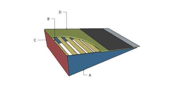 building-a-skate-ramp