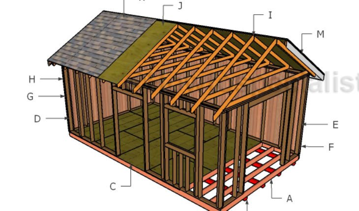 Building a 12x20 shed