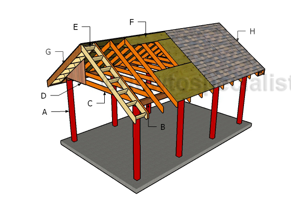 Building a gable carport roof plans howtospecialist for Plans to build a house