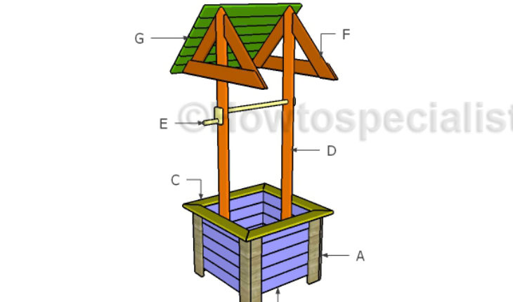 building-a-wishing-well