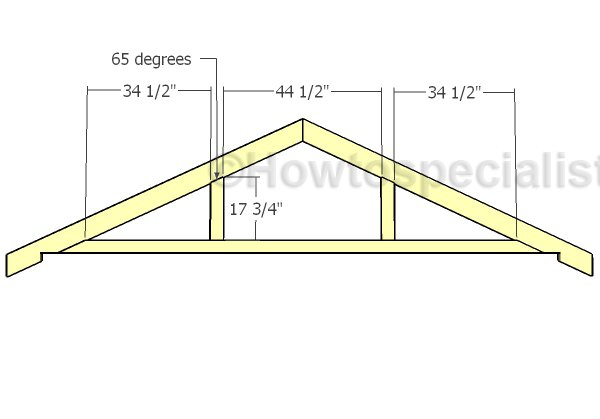 trusses-supports