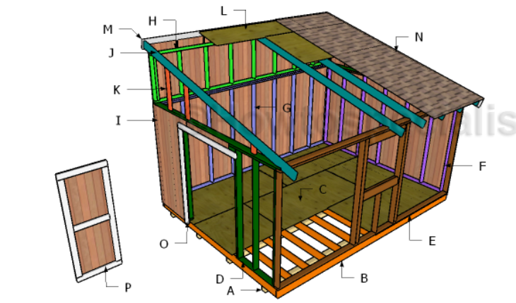 ... Shed Roof Plans | HowToSpecialist - How to Build, Step by Step DIY