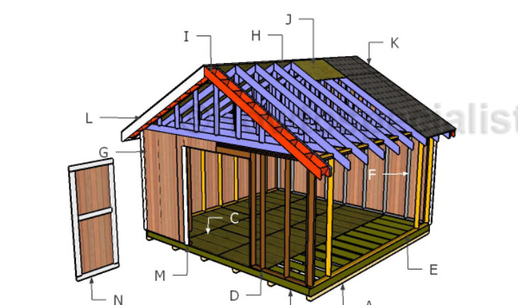 Building a 16x16 shed