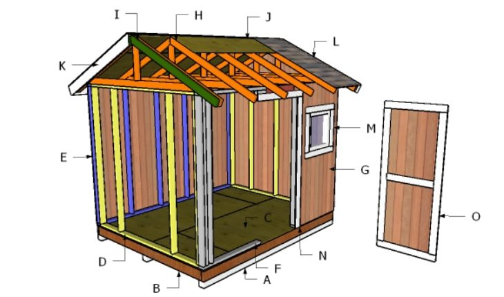 Building a 8x10 shed