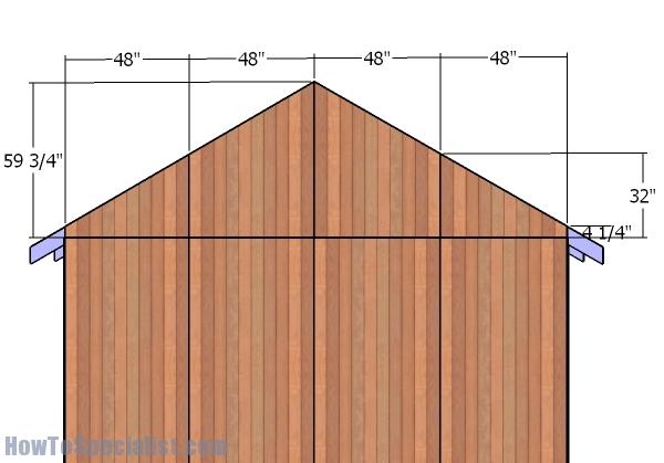 Gable end panels