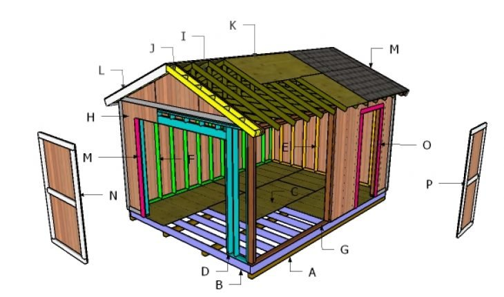 Building a 12x16 shed