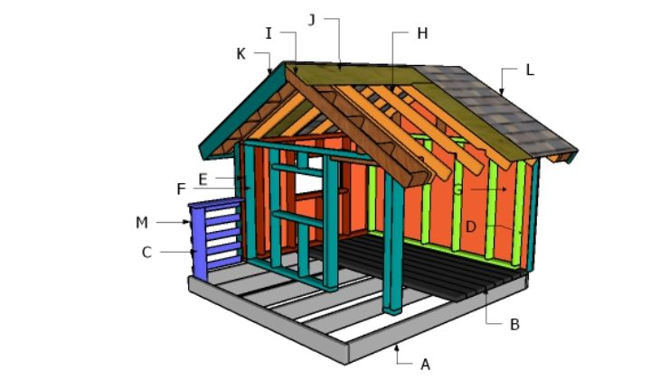 Building a playhouse