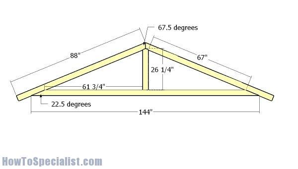 Building a trusses