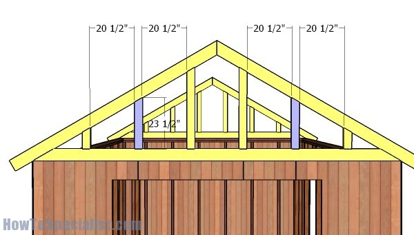 Gable end supports