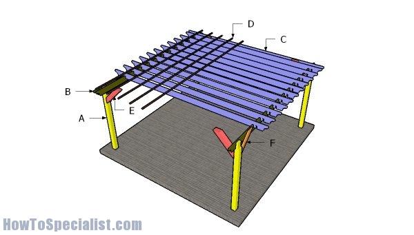 Building a 16x16 pergola