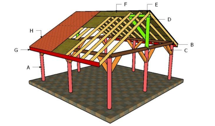Building a 20x20 pavilion plans