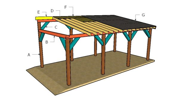 Building a lean to carport