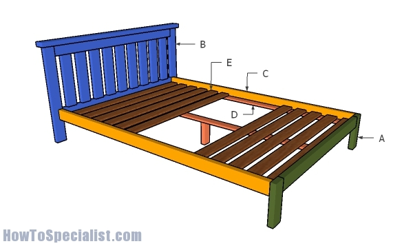 Building a 2x4 full size bed