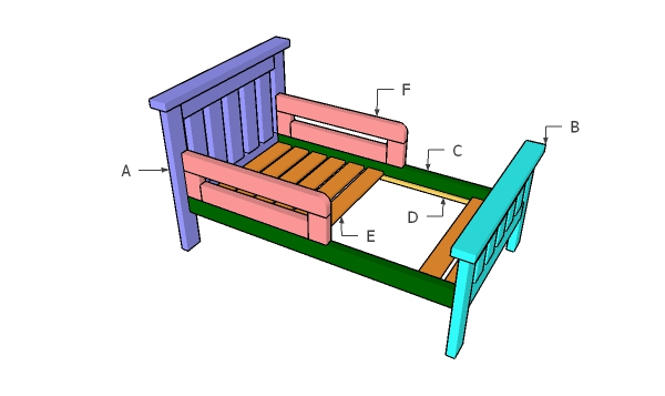 Building a toddler bed from 2x4s