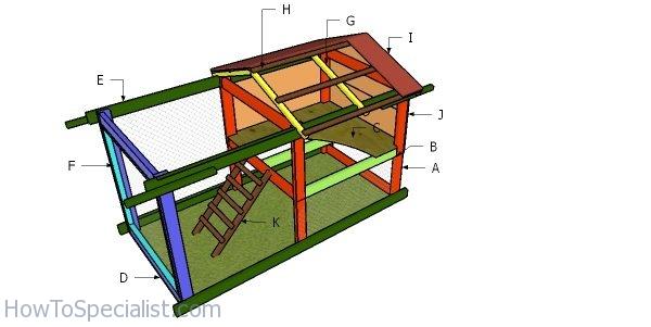 Simple Chicken Tractor Free Diy Plans Howtospecialist