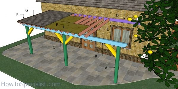Patio Cover Free Diy Plans, How To Build A Cover Over A Patio